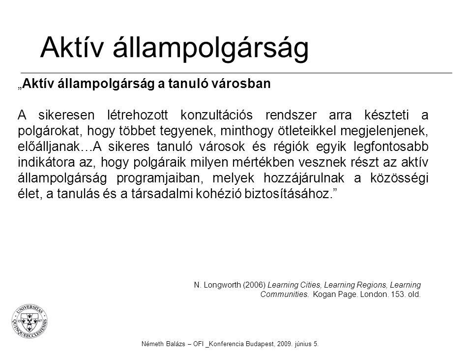 Aktív állampolgárság Németh Balázs – OFI _Konferencia Budapest, 2009. június 5. N. Longworth (2006) Learning Cities, Learning Regions, Learning Commun