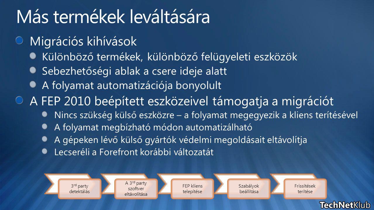 3 rd party detektálás A 3 rd party szoftver eltávolítása FEP kliens telepítése Szabályok beállítása Frissítések terítése