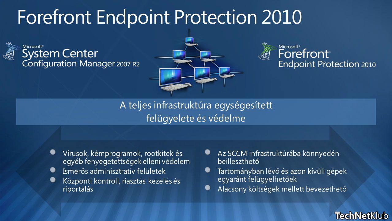 A teljes infrastruktúra egységesített felügyelete és védelme