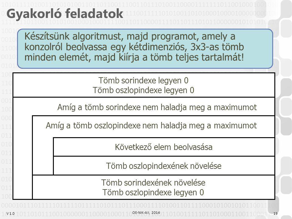 V 1.0 Gyakorló feladatok OE-NIK-AII, 2014 19 Készítsünk algoritmust, majd programot, amely a konzolról beolvassa egy kétdimenziós, 3x3-as tömb minden