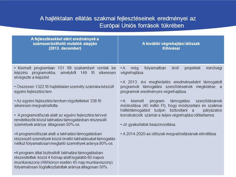 A hajléktalan ellátás szakmai fejlesztéseinek eredményei az Európai Uniós források tükrében A fejlesztésekkel elért eredmények a számszerűsíthető muta