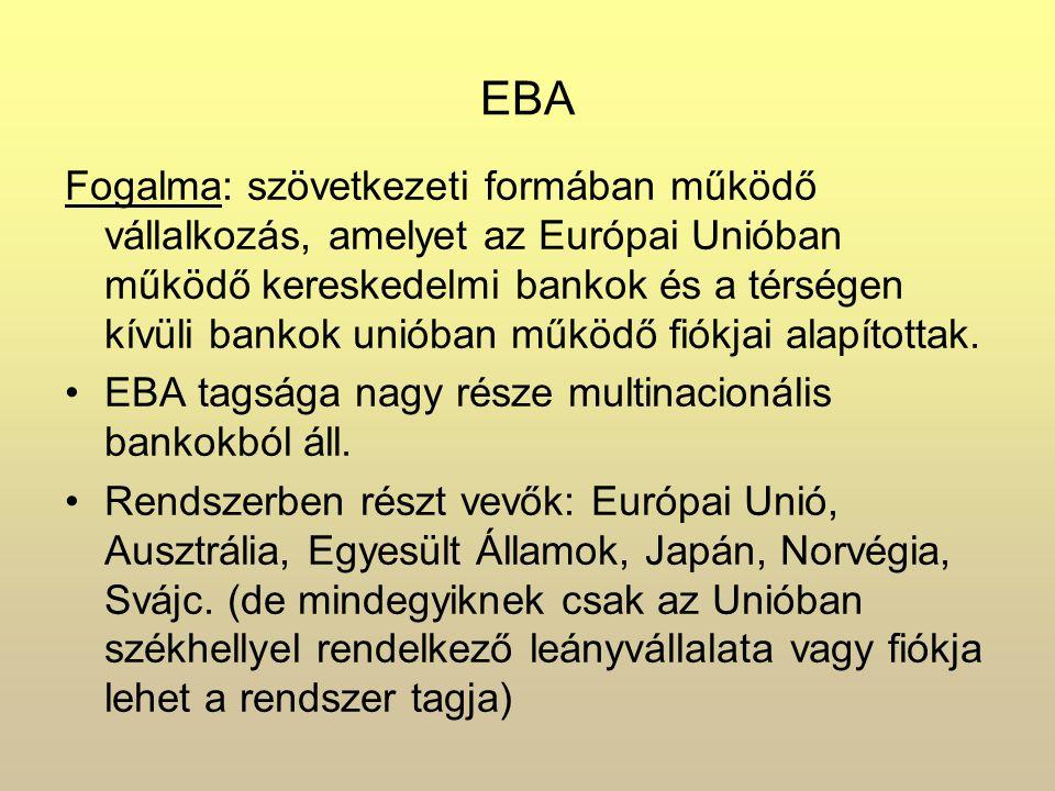 EBA Fogalma: szövetkezeti formában működő vállalkozás, amelyet az Európai Unióban működő kereskedelmi bankok és a térségen kívüli bankok unióban működő fiókjai alapítottak.