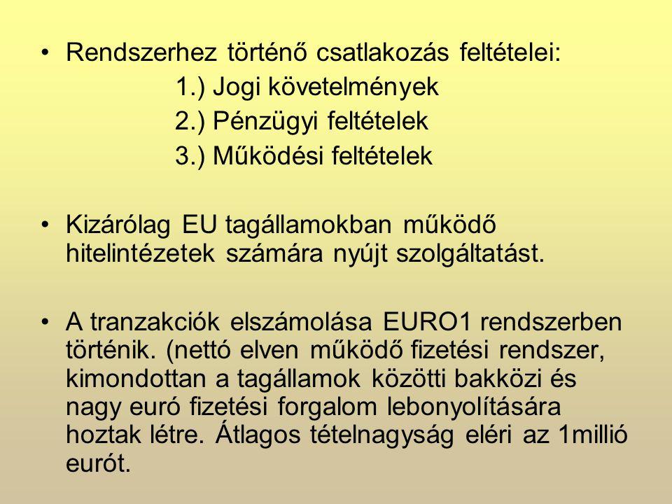 Rendszerhez történő csatlakozás feltételei: 1.) Jogi követelmények 2.) Pénzügyi feltételek 3.) Működési feltételek Kizárólag EU tagállamokban működő h
