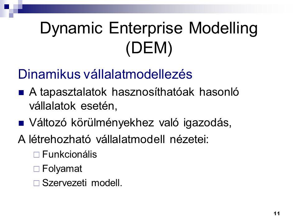 11 Dynamic Enterprise Modelling (DEM) Dinamikus vállalatmodellezés A tapasztalatok hasznosíthatóak hasonló vállalatok esetén, Változó körülményekhez való igazodás, A létrehozható vállalatmodell nézetei:  Funkcionális  Folyamat  Szervezeti modell.