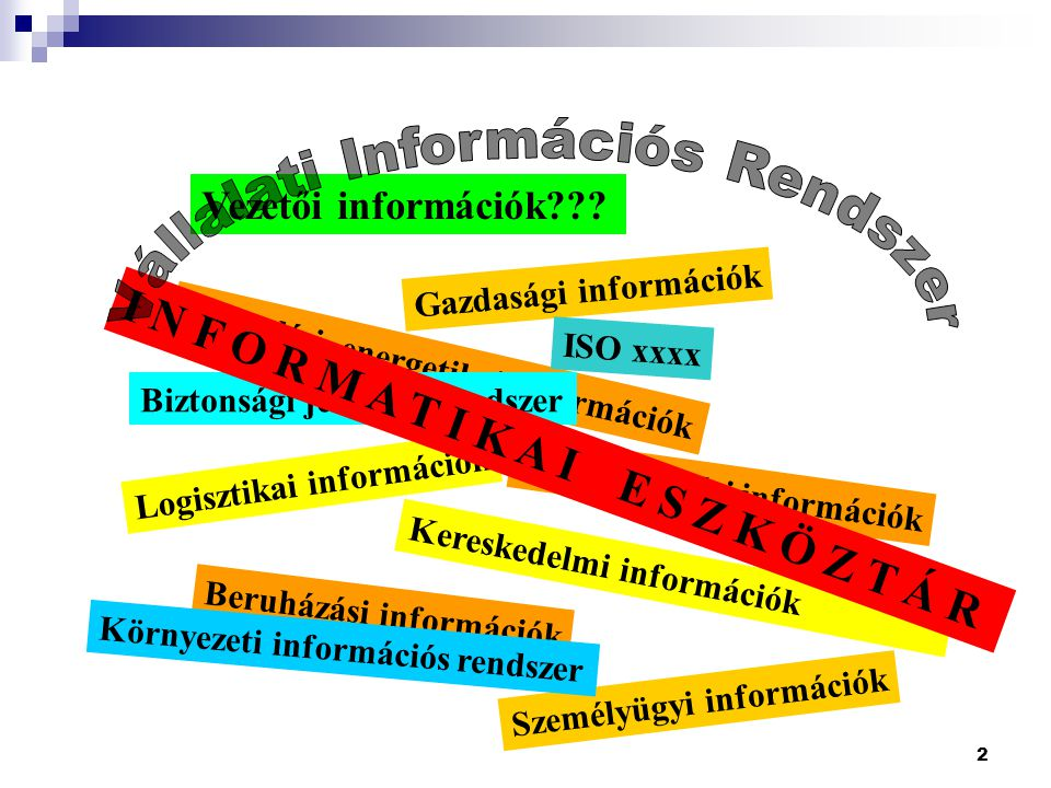 2 Gazdasági információk Termelési, energetikai információk Karbantartási információk Logisztikai információk Kereskedelmi információk Beruházási információk Személyügyi információk Vezetői információk??.