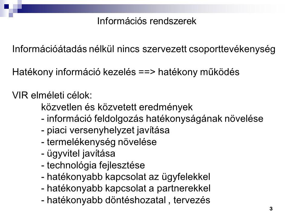 24 I.Folyamatképzés II. Folyamat tipizálás III. Folyamat szabályozás IV.
