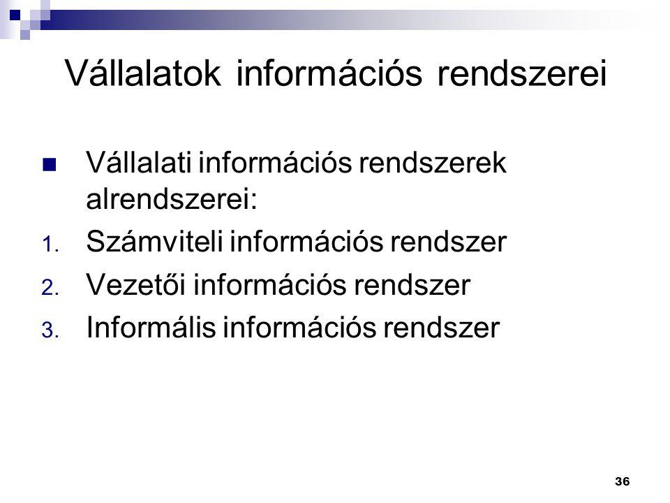 36 Vállalati információs rendszerek alrendszerei: 1.
