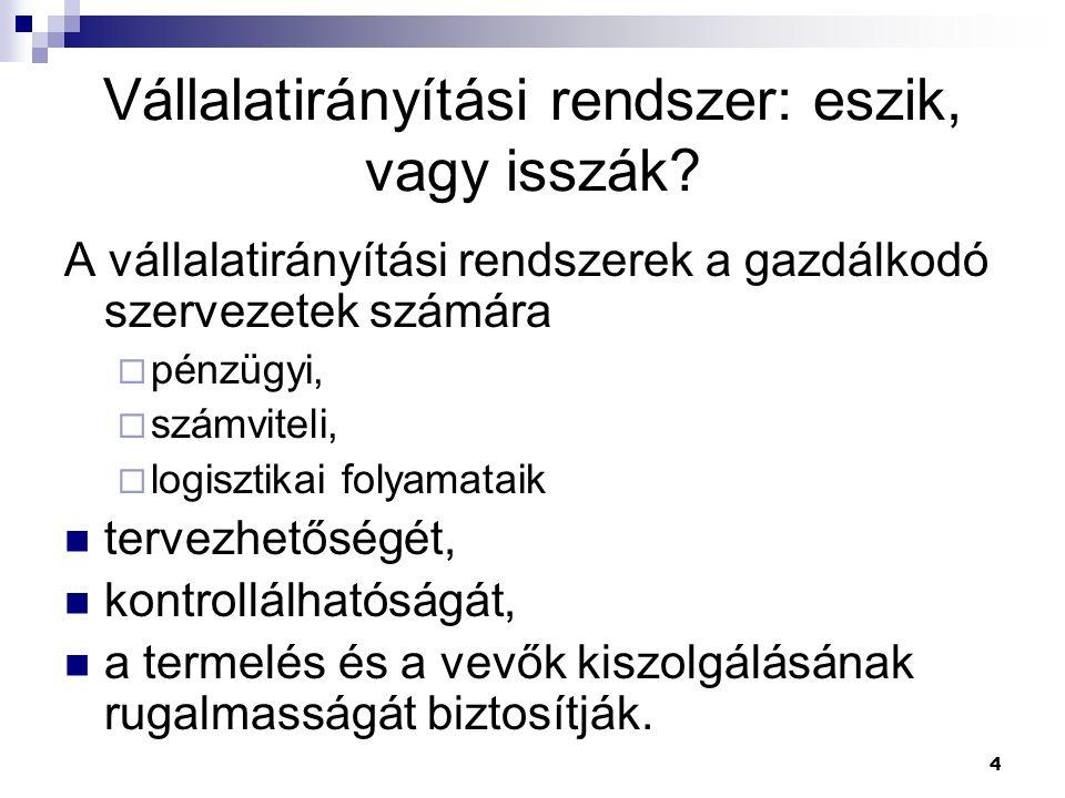 45 VIR rendszerek Magyarországon