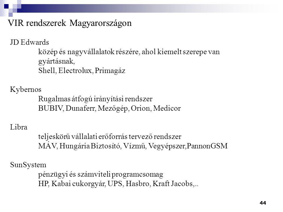 44 VIR rendszerek Magyarországon JD Edwards közép és nagyvállalatok részére, ahol kiemelt szerepe van gyártásnak, Shell, Electrolux, Primagáz Kybernos Rugalmas átfogú irányítási rendszer BUBIV, Dunaferr, Mezőgép, Orion, Medicor Libra teljeskörű vállalati erőforrás tervező rendszer MÁV, Hungária Biztosító, Vízmű, Vegyépszer,PannonGSM SunSystem pénzügyi és számviteli programcsomag HP, Kabai cukorgyár, UPS, Hasbro, Kraft Jacobs,..
