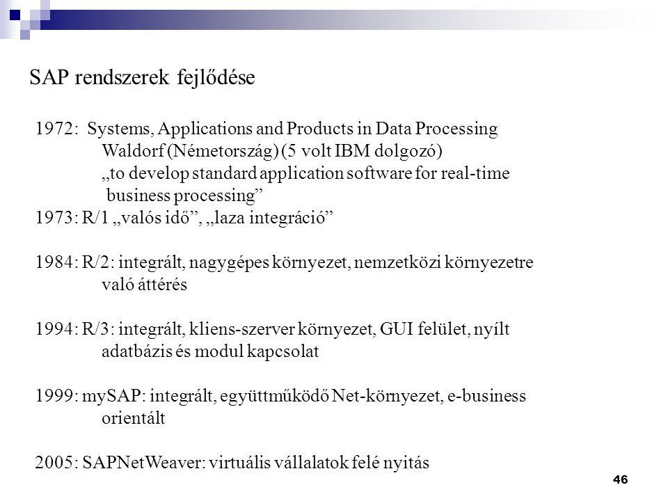 """46 SAP rendszerek fejlődése 1972: Systems, Applications and Products in Data Processing Waldorf (Németország) (5 volt IBM dolgozó) """"to develop standard application software for real-time business processing 1973: R/1 """"valós idő , """"laza integráció 1984: R/2: integrált, nagygépes környezet, nemzetközi környezetre való áttérés 1994: R/3: integrált, kliens-szerver környezet, GUI felület, nyílt adatbázis és modul kapcsolat 1999: mySAP: integrált, együttműködő Net-környezet, e-business orientált 2005: SAPNetWeaver: virtuális vállalatok felé nyitás"""