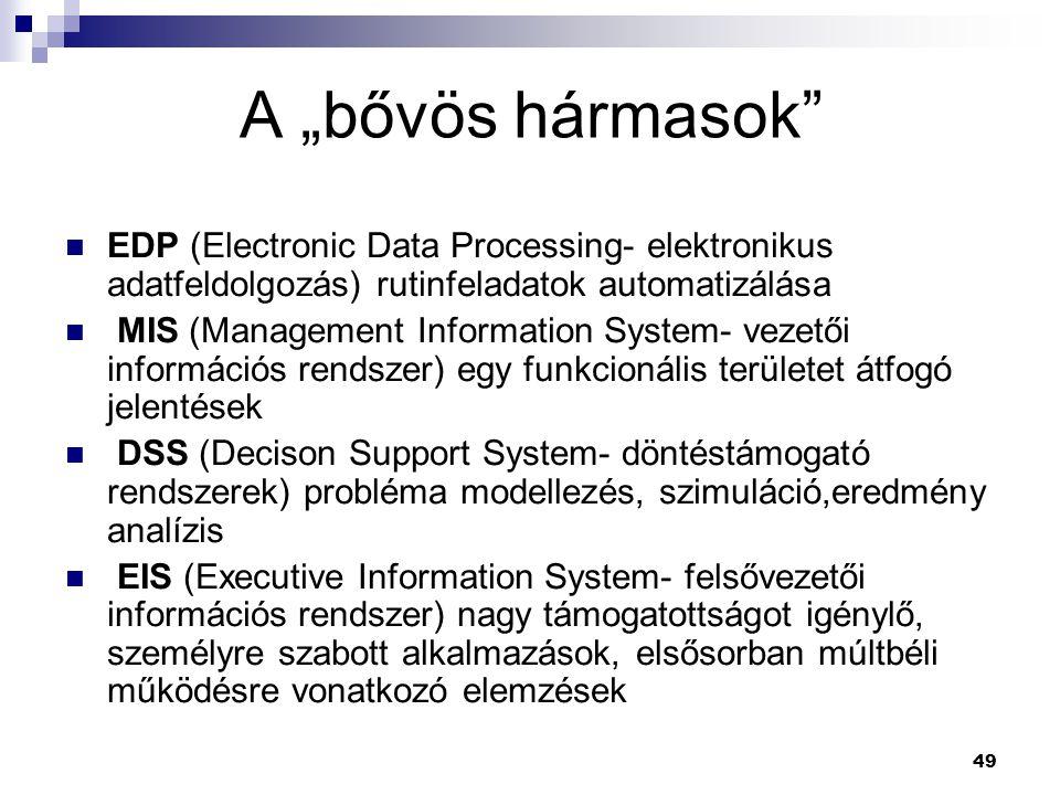 """49 EDP (Electronic Data Processing- elektronikus adatfeldolgozás) rutinfeladatok automatizálása MIS (Management Information System- vezetői információs rendszer) egy funkcionális területet átfogó jelentések DSS (Decison Support System- döntéstámogató rendszerek) probléma modellezés, szimuláció,eredmény analízis EIS (Executive Information System- felsővezetői információs rendszer) nagy támogatottságot igénylő, személyre szabott alkalmazások, elsősorban múltbéli működésre vonatkozó elemzések A """"bővös hármasok"""