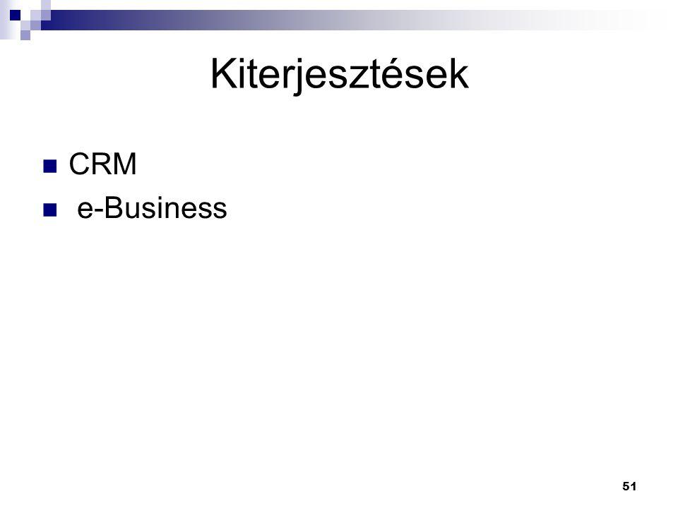 51 CRM e-Business Kiterjesztések