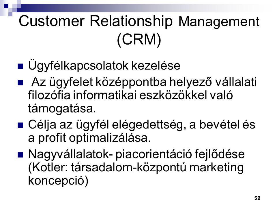 52 Ügyfélkapcsolatok kezelése Az ügyfelet középpontba helyező vállalati filozófia informatikai eszközökkel való támogatása.