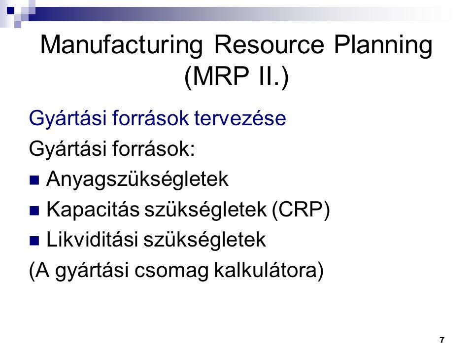 48 A VIR több, dinamikusan változó modulból épülhet fel ERP : erőforrás tervezés CRM: vevő kapcsolat BPR : átszervezés EIS: vezetői DSS: döntéstámogatás SEM: vállalati stratégia SRM: szállítói kapcsolat SCM: ellátási lánc e-commerce: kereskedelem MIS: menedzsment információs rendszer CIM: gyártás tervezés