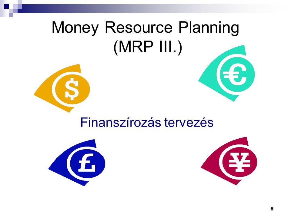 """9 Enterprise Resource Planning (ERP) Vállalati erőforrás tervezés """"Egy termelő vállalat teljes egészére telepített átfogó, interaktív üzleti rendszer. (B."""