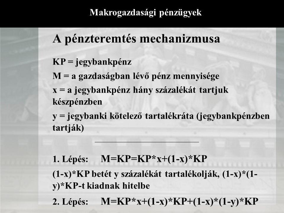 A pénzteremtés mechanizmusa Két alapvető pénzteremtő művelet: 1.Zárt gazdaság: belföldi bankrendszer hitelt nyújt nem monetáris szereplőknek (betéti k