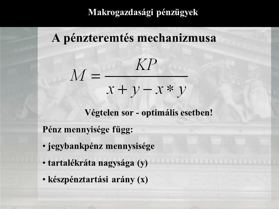 A pénzteremtés mechanizmusa KP = jegybankpénz M = a gazdaságban lévő pénz mennyisége x = a jegybankpénz hány százalékát tartjuk készpénzben y = jegyba