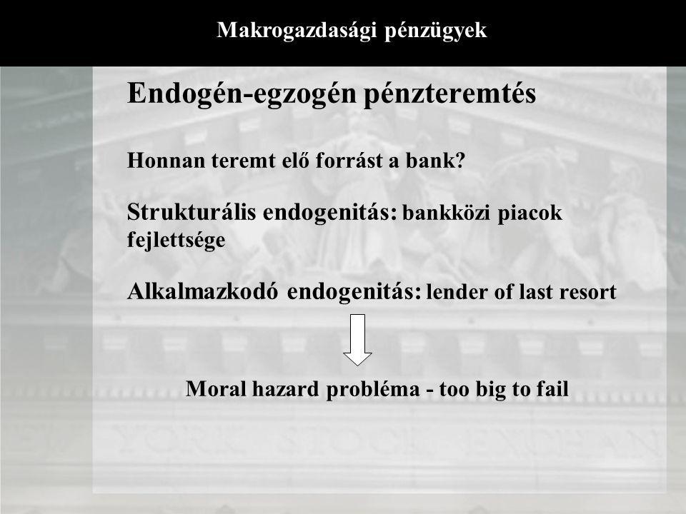 Endogén-egzogén pénzteremtés Pénz megsemmisül - ha a hitelt visszafizetik (kockázat), bankok deviza eladása Egzogén pénz: Jegybanki pénzteremtés Betét