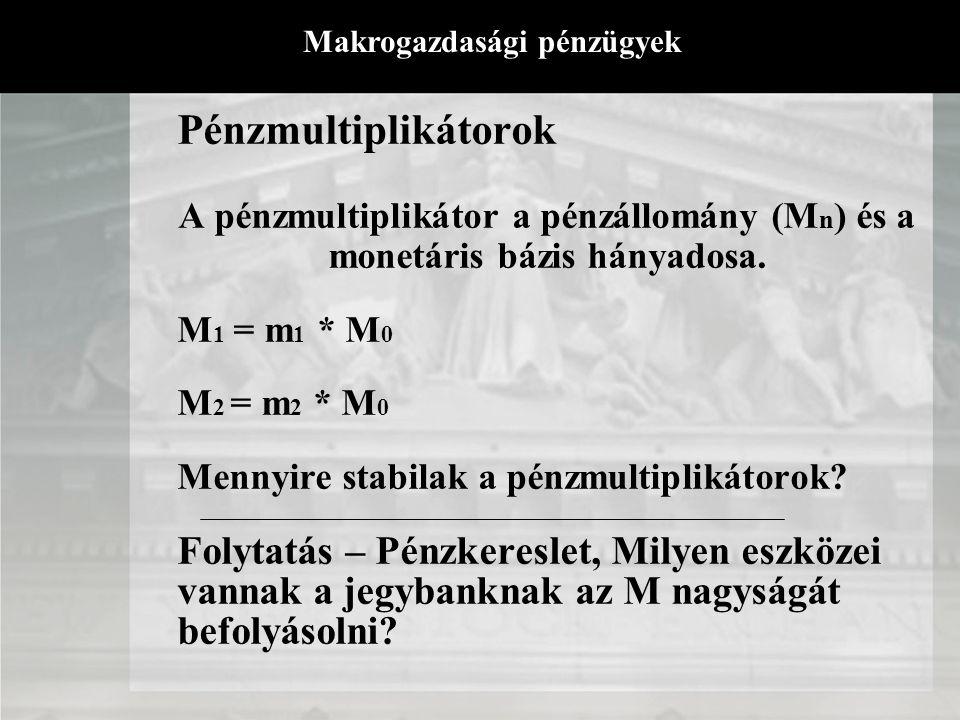 Pénzaggregátumok A bankrendszer összevont mérlege (2002. április 30.)