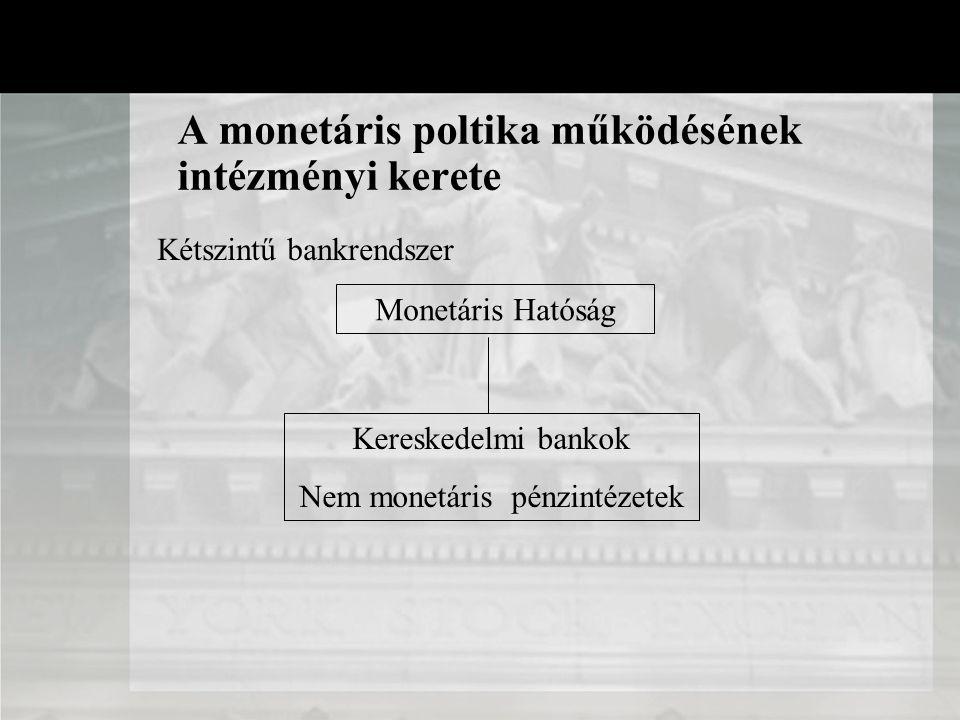 A monetáris poltika működésének intézményi kerete Kétszintű bankrendszer Monetáris Hatóság Kereskedelmi bankok Nem monetáris pénzintézetek