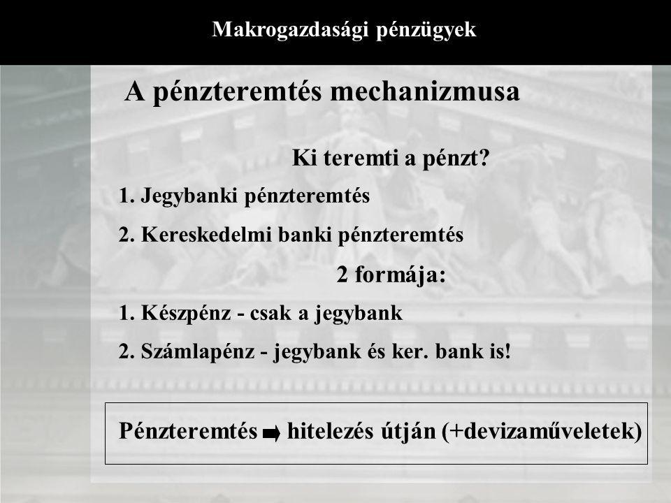 A pénzteremtés mechanizmusa Banki váltó - letéti tevékenység Bemutatóra szóló, standardizált váltó - bankjegy A kereskedelmi banki pénz mindig passzív