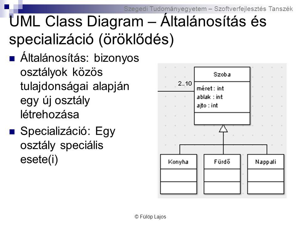 Szegedi Tudományegyetem – Szoftverfejlesztés Tanszék UML Class Diagram – Általánosítás és specializáció (öröklődés) Általánosítás: bizonyos osztályok