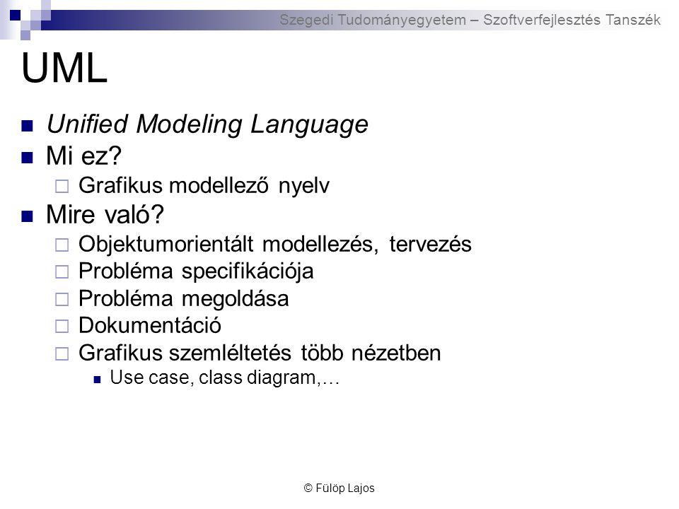 Szegedi Tudományegyetem – Szoftverfejlesztés Tanszék UML Unified Modeling Language Mi ez?  Grafikus modellező nyelv Mire való?  Objektumorientált mo