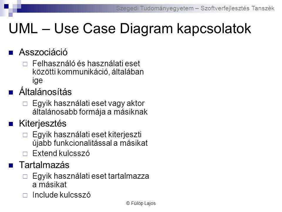 Szegedi Tudományegyetem – Szoftverfejlesztés Tanszék UML – Use Case Diagram kapcsolatok Asszociáció  Felhasználó és használati eset közötti kommuniká