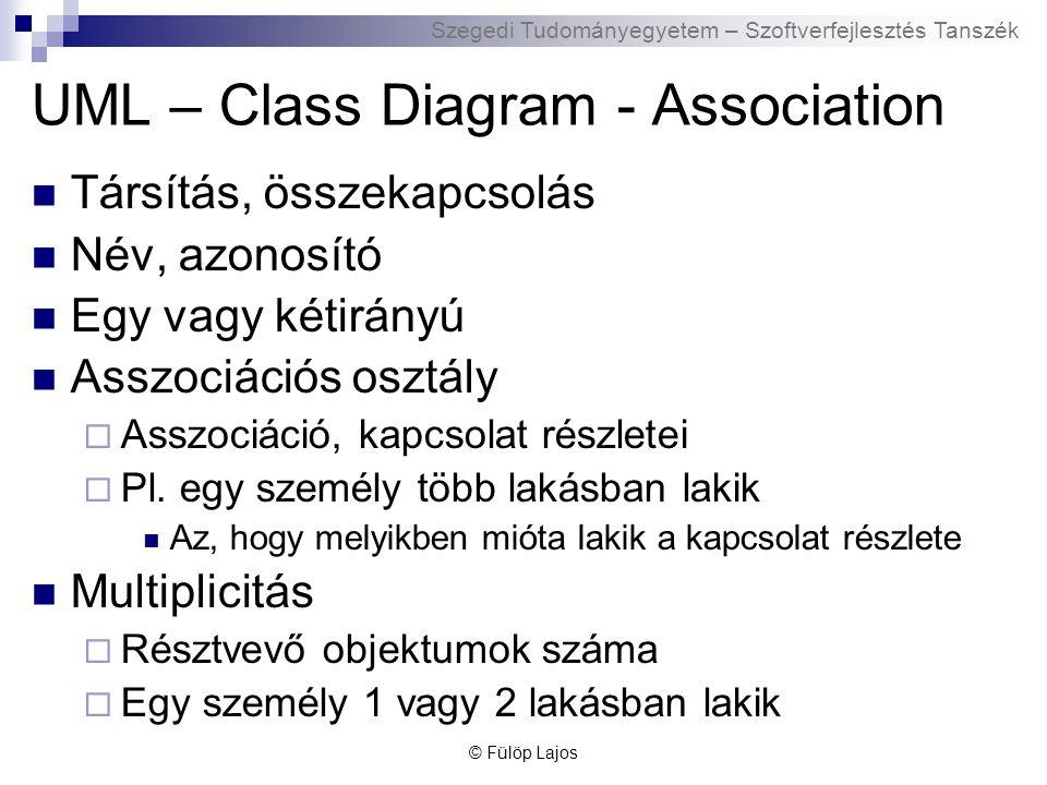 Szegedi Tudományegyetem – Szoftverfejlesztés Tanszék UML – Class Diagram - Association Társítás, összekapcsolás Név, azonosító Egy vagy kétirányú Assz