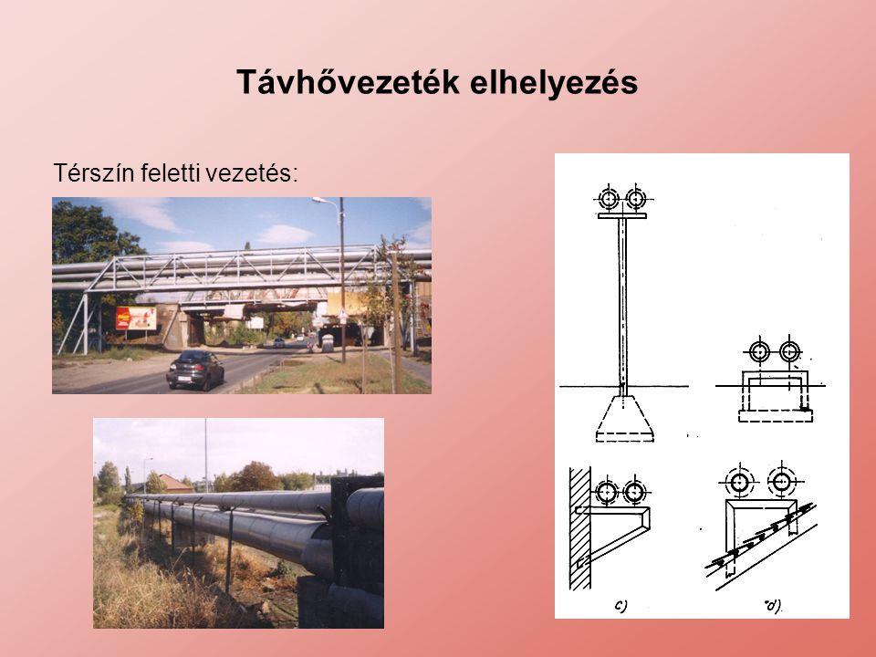 Távhővezeték elhelyezés Térszín feletti vezetés: