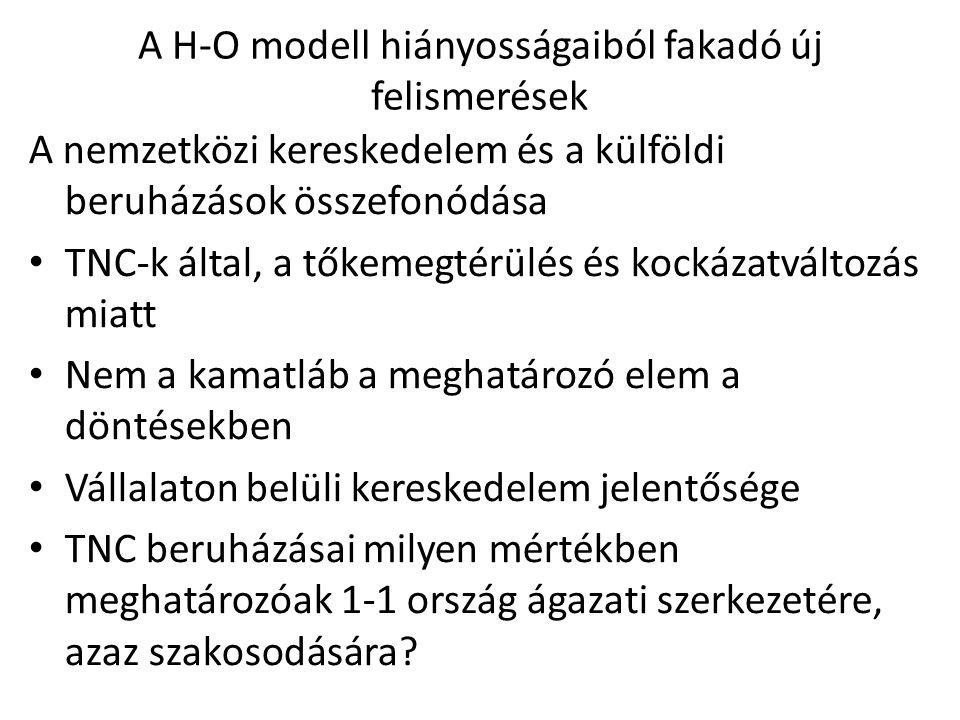 A H-O modell hiányosságaiból fakadó új felismerések A nemzetközi kereskedelem és a külföldi beruházások összefonódása TNC-k által, a tőkemegtérülés és