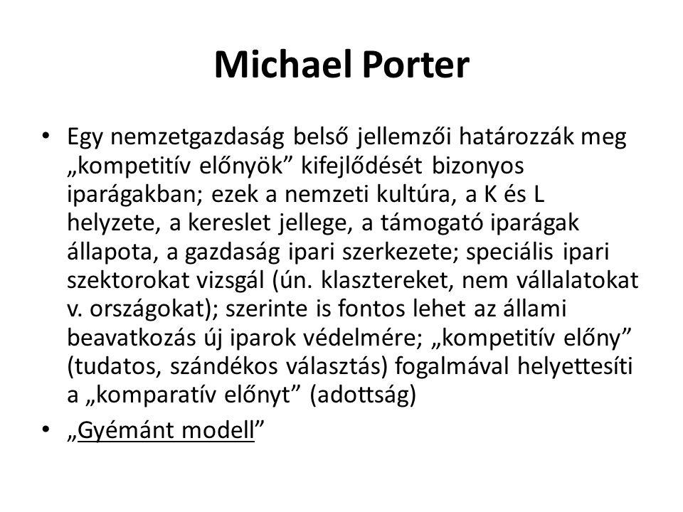 """Michael Porter Egy nemzetgazdaság belső jellemzői határozzák meg """"kompetitív előnyök"""" kifejlődését bizonyos iparágakban; ezek a nemzeti kultúra, a K é"""