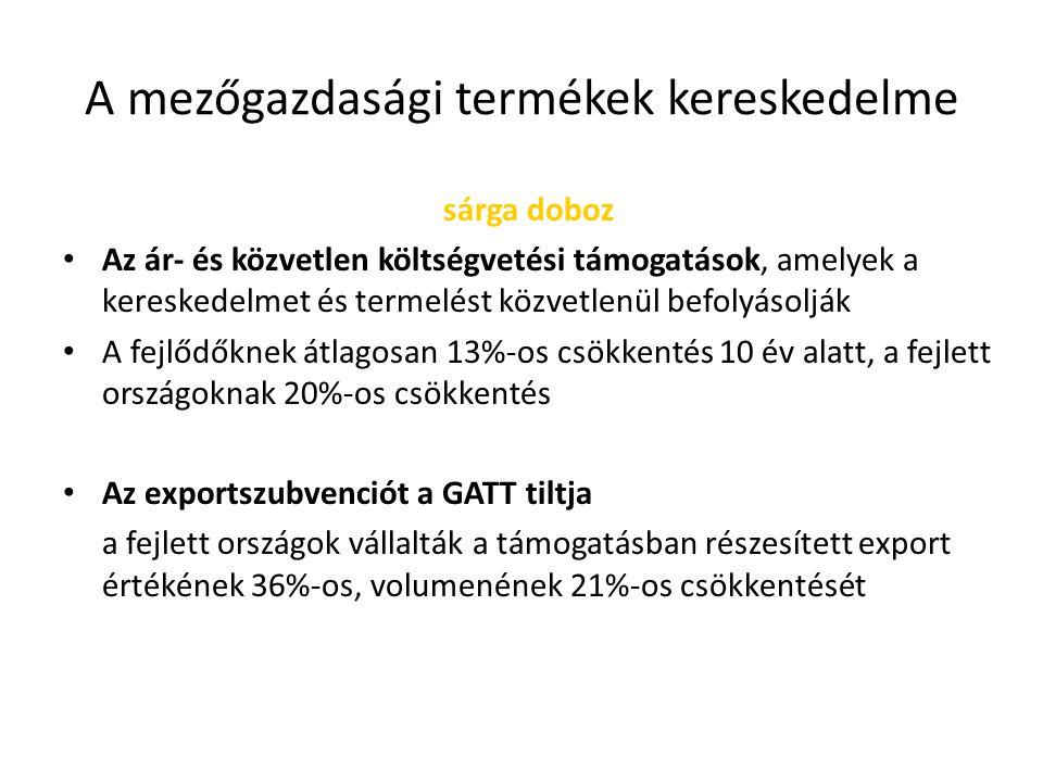 A mezőgazdasági termékek kereskedelme sárga doboz Az ár- és közvetlen költségvetési támogatások, amelyek a kereskedelmet és termelést közvetlenül befo