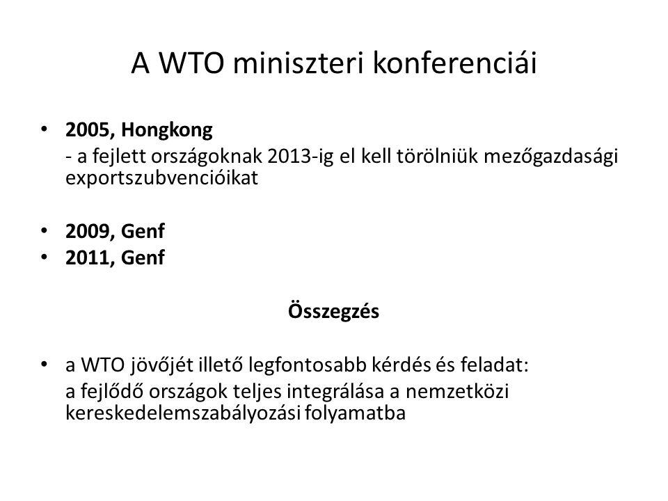 A WTO miniszteri konferenciái 2005, Hongkong - a fejlett országoknak 2013-ig el kell törölniük mezőgazdasági exportszubvencióikat 2009, Genf 2011, Gen
