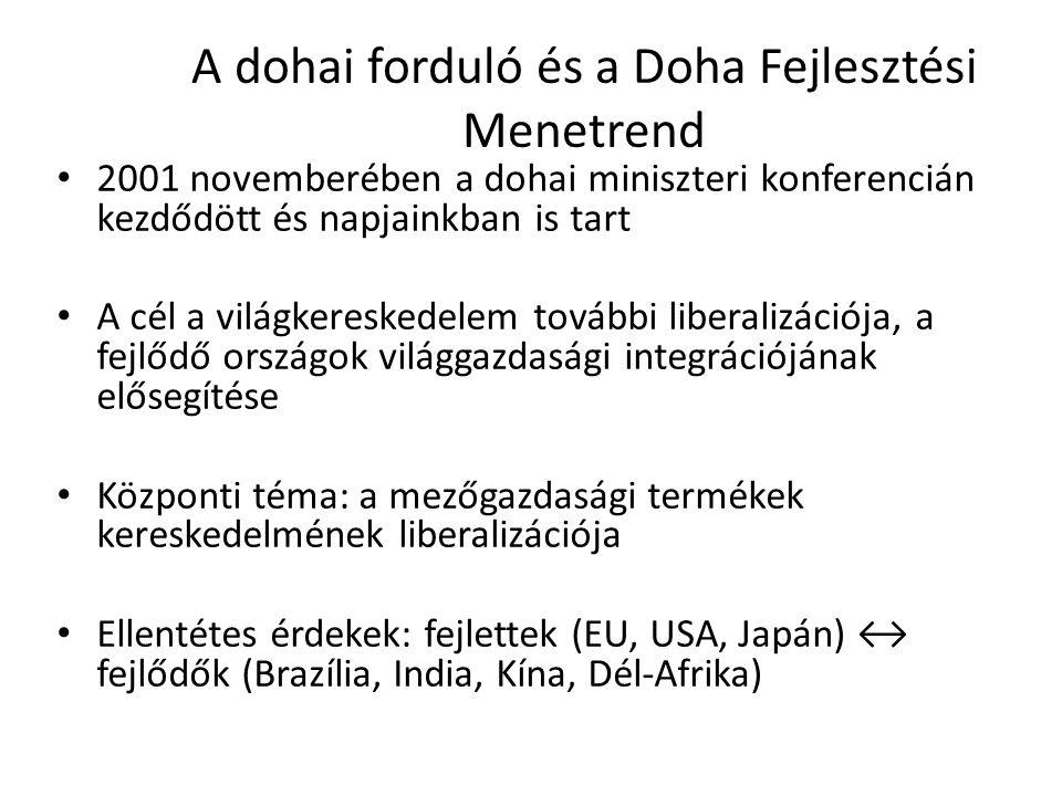 A dohai forduló és a Doha Fejlesztési Menetrend 2001 novemberében a dohai miniszteri konferencián kezdődött és napjainkban is tart A cél a világkeresk