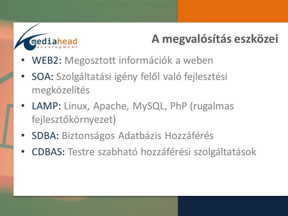 A megvalósítás eszközei WEB2: Megosztott információk a weben SOA: Szolgáltatási igény felől való fejlesztési megközelítés LAMP: Linux, Apache, MySQL, PhP (rugalmas fejlesztőkörnyezet) SDBA: Biztonságos Adatbázis Hozzáférés CDBAS: Testre szabható hozzáférési szolgáltatások