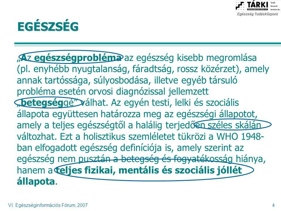 """Egészség Tudásközpont VI. Egészséginformációs Fórum, 20074 """"Az egészségprobléma az egészség kisebb megromlása (pl. enyhébb nyugtalanság, fáradtság, ro"""