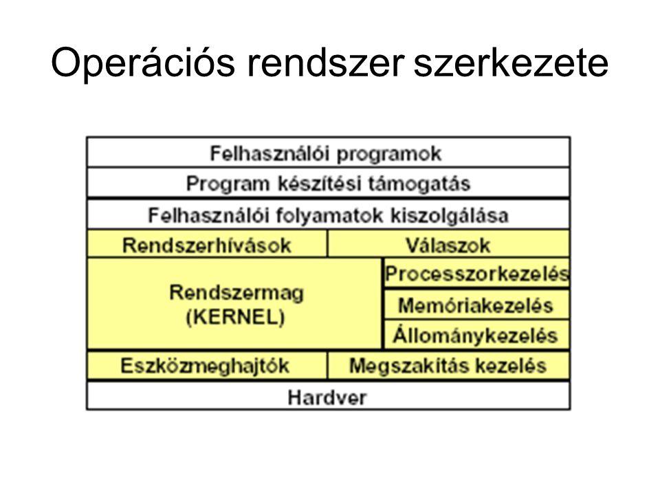 Operációs rendszer szerkezete