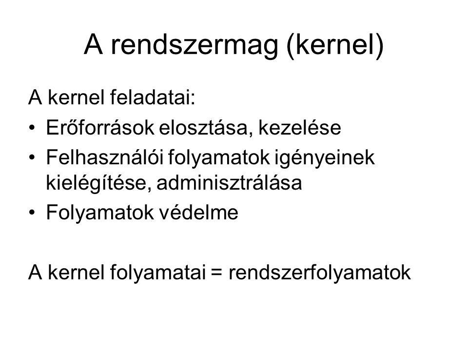 A rendszermag (kernel) A kernel feladatai: Erőforrások elosztása, kezelése Felhasználói folyamatok igényeinek kielégítése, adminisztrálása Folyamatok