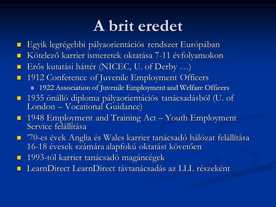 A brit eredet Egyik legrégebbi pályaorientációs rendszer Európában Egyik legrégebbi pályaorientációs rendszer Európában Kötelező karrier ismeretek okt