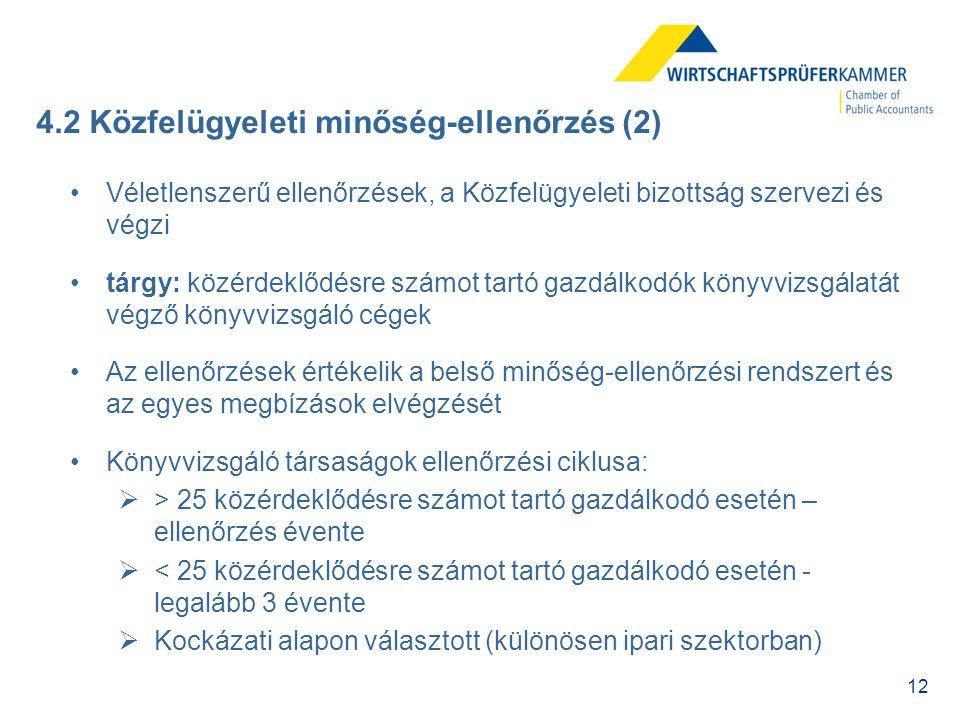 12 4.2 Közfelügyeleti minőség-ellenőrzés (2) Véletlenszerű ellenőrzések, a Közfelügyeleti bizottság szervezi és végzi tárgy: közérdeklődésre számot ta
