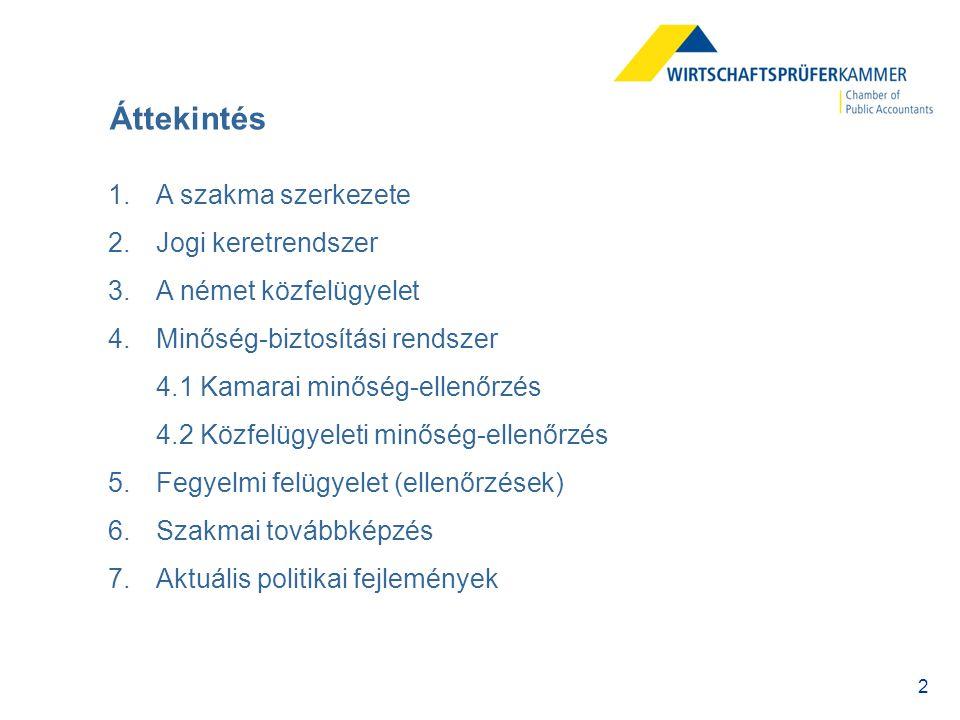 2 Áttekintés 1.A szakma szerkezete 2.Jogi keretrendszer 3.A német közfelügyelet 4.Minőség-biztosítási rendszer 4.1 Kamarai minőség-ellenőrzés 4.2 Közf