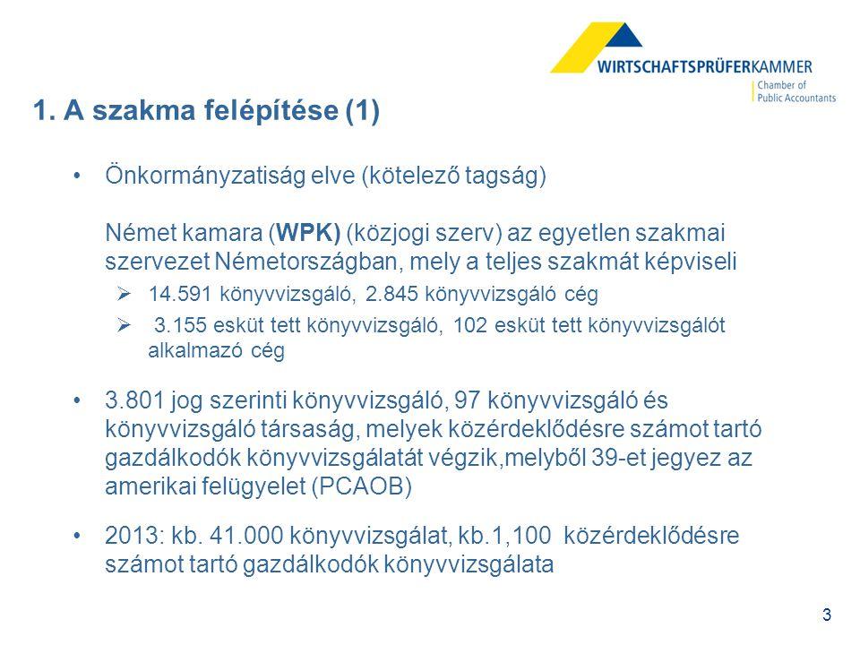 3 1. A szakma felépítése (1) Önkormányzatiság elve (kötelező tagság) Német kamara (WPK) (közjogi szerv) az egyetlen szakmai szervezet Németországban,