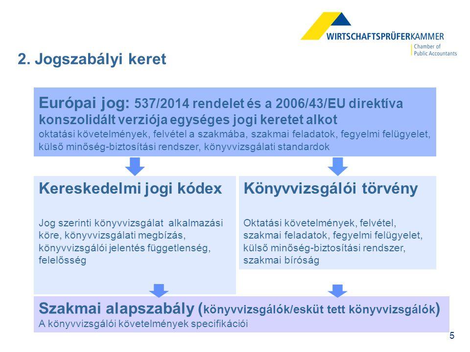 Komoly vétségek vizsgálatának átadása Állami felügyelet Közfelügyelet & instrukciós jogok Német könyvvizsgálói kamara (WPK) Szövetségi Gazdasági és Energiaügyi Minisztérium Fő államügyész elegendő bizonyíték esetén vádat emel a Fegyelmi bíróság nál Könyvvizsgálói közfelügyeleti bizottság (AOC) (10 tag) Fegyelmi felügyelet (szankciók: 50 000 Euróig terjedő büntetéssel vagy anélkül), Szakértői minőség-ellenőrzési rendszer, vizsgálat, engedélyezés és regisztráció, szakmai szabályok elfogadása Ítélet a könyvvizsgálói tevékenység bizonyítottan nem megfelelő ellátása esetén (500 000 Euróig terjedő bírság, bizonyos szolgáltatások átmeneti tiltása, szakmából kizárás).
