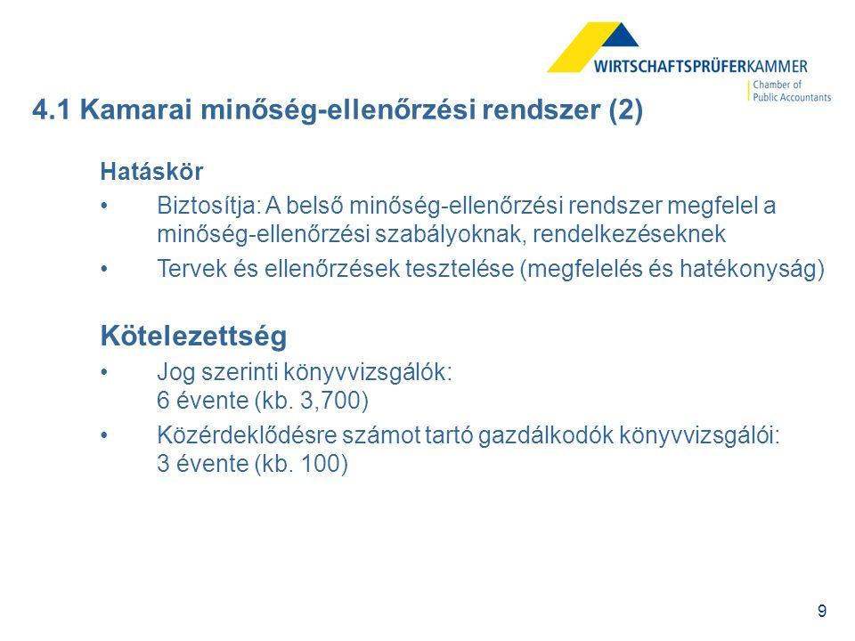 10 4.1 Kamarai minőség-ellenőrzési rendszer (3) Minőség-biztosítási bizottság intézkedései: 2013-ban 591 kamarai ellenőrzés.
