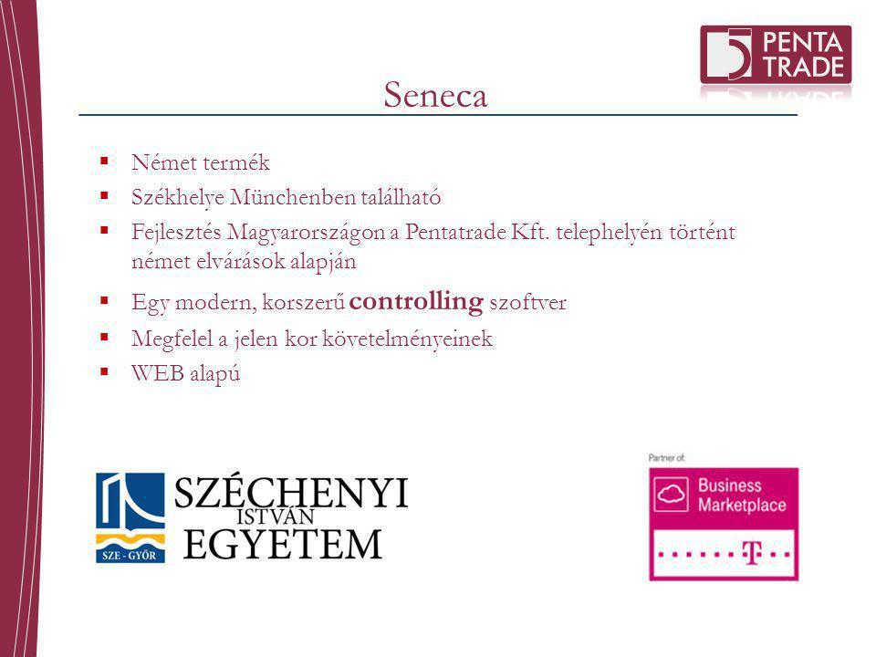 Seneca  Német termék  Székhelye Münchenben található  Fejlesztés Magyarországon a Pentatrade Kft.