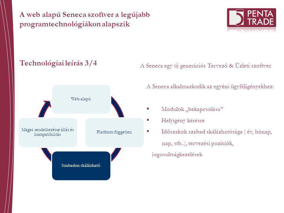Technológiai leírás 3/4 A Seneca egy új generációs Tervező & Üzleti szoftver Web-alapúPlatform függetlenSzabadon skálázható Magas rendelkezésre állás