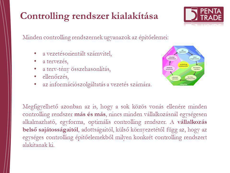 Controlling rendszer kialakítása Minden controlling rendszernek ugyanazok az építőelemei: Megfigyelhető azonban az is, hogy a sok közös vonás ellenére minden controlling rendszer más és más, nincs minden vállalkozásnál egységesen alkalmazható, egyforma, optimális controlling rendszer.
