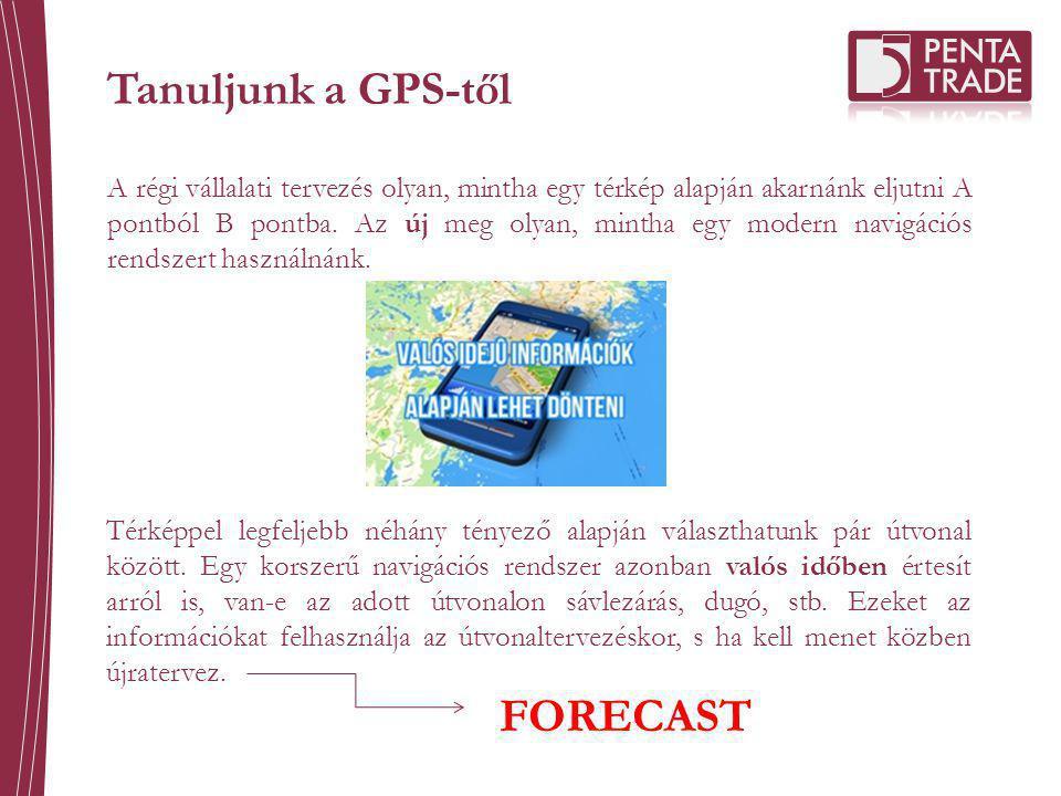 Tanuljunk a GPS-től A régi vállalati tervezés olyan, mintha egy térkép alapján akarnánk eljutni A pontból B pontba. Az új meg olyan, mintha egy modern