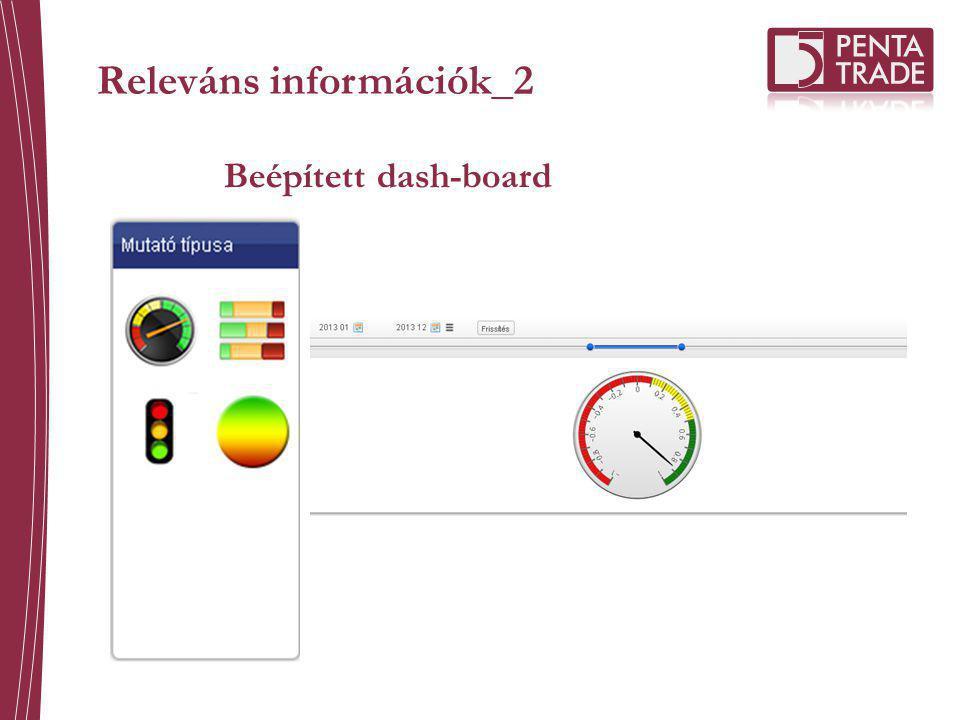 Releváns információk_2 Beépített dash-board